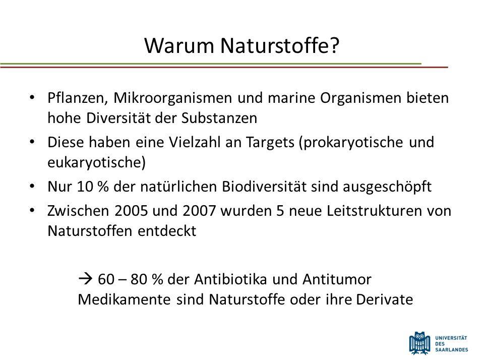 Warum Naturstoffe.