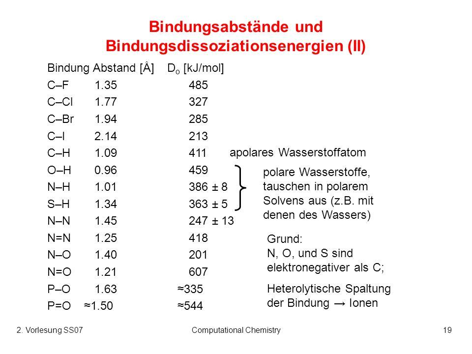 2. Vorlesung SS07Computational Chemistry19 Bindungsabstände und Bindungsdissoziationsenergien (II) Bindung Abstand [Å] D o [kJ/mol] C–F1.35485 C–Cl1.7