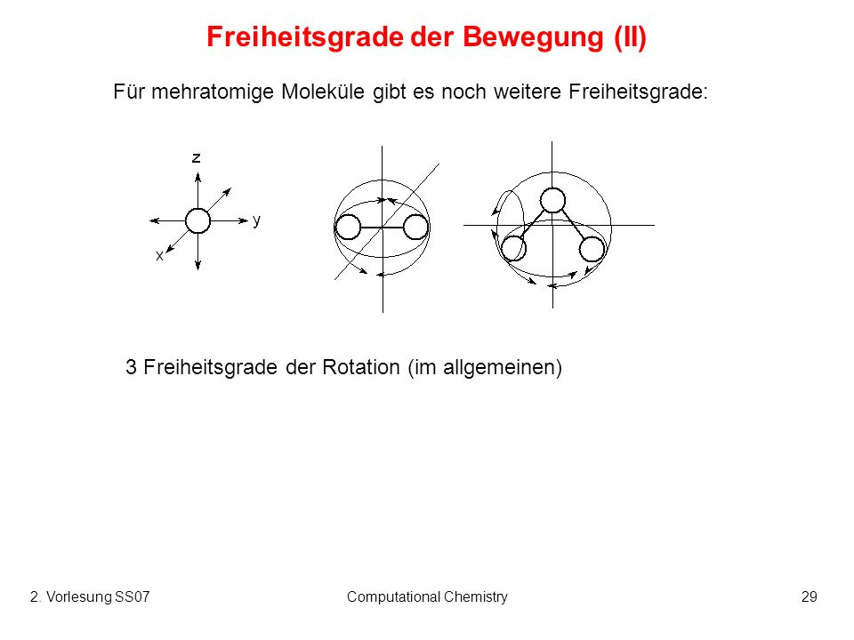 2. Vorlesung SS07Computational Chemistry29 Für mehratomige Moleküle gibt es noch weitere Freiheitsgrade: Freiheitsgrade der Bewegung (II) 3 Freiheitsg