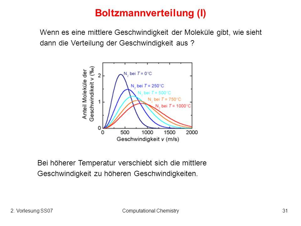 2. Vorlesung SS07Computational Chemistry31 Wenn es eine mittlere Geschwindigkeit der Moleküle gibt, wie sieht dann die Verteilung der Geschwindigkeit