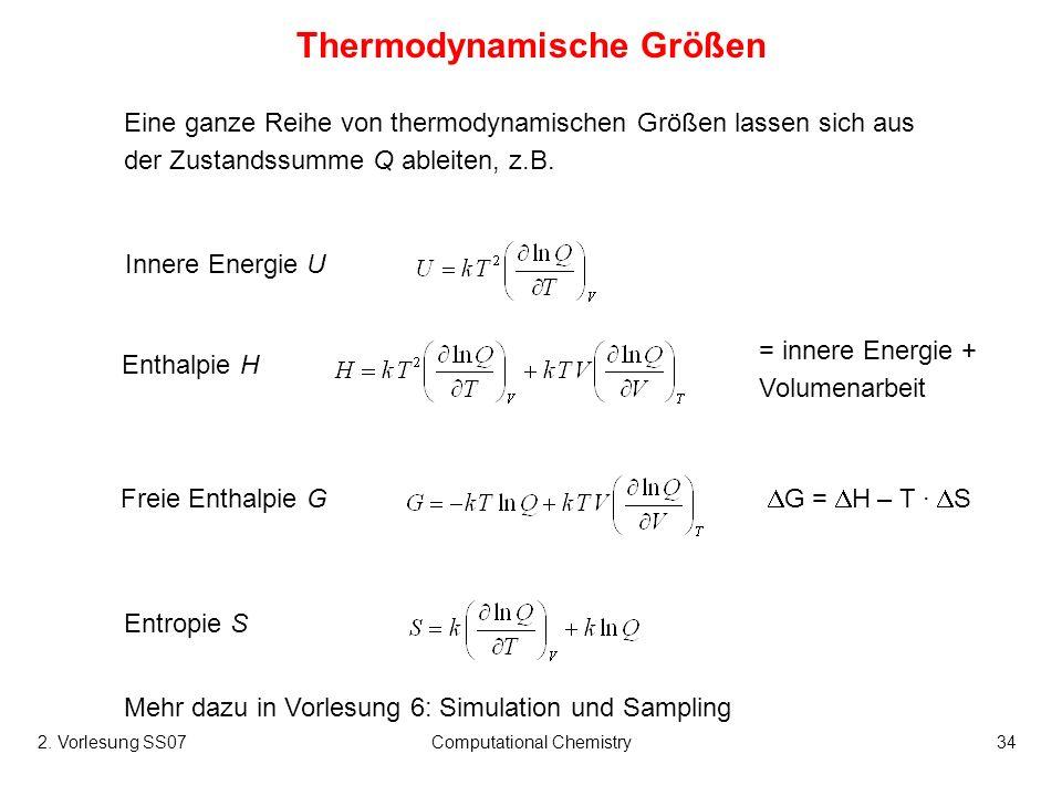 2. Vorlesung SS07Computational Chemistry34 Eine ganze Reihe von thermodynamischen Größen lassen sich aus der Zustandssumme Q ableiten, z.B. Thermodyna