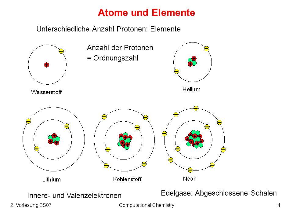 2. Vorlesung SS07Computational Chemistry4 Atome und Elemente Unterschiedliche Anzahl Protonen: Elemente Innere- und Valenzelektronen Edelgase: Abgesch
