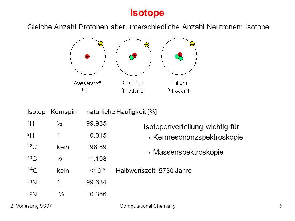 2. Vorlesung SS07Computational Chemistry5 Isotop Kernspinnatürliche Häufigkeit [%] 1 H½99.985 2 H1 0.015 12 Ckein 98.89 13 C½ 1.108 14 Ckein <10 -9 Ha