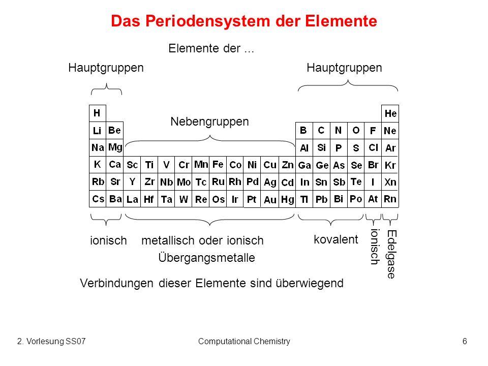 2. Vorlesung SS07Computational Chemistry6 Das Periodensystem der Elemente ionisch Verbindungen dieser Elemente sind überwiegend metallisch oder ionisc