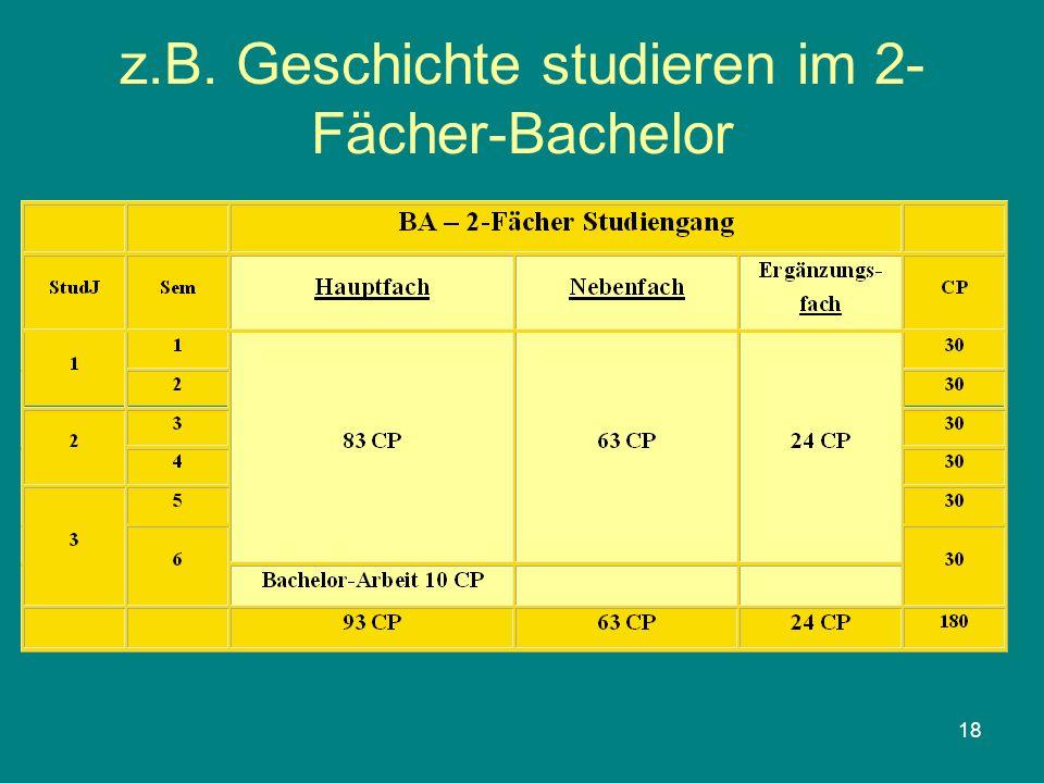 18 z.B. Geschichte studieren im 2- Fächer-Bachelor