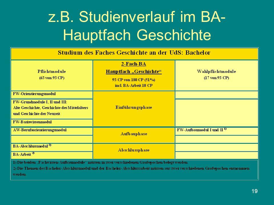 19 z.B. Studienverlauf im BA- Hauptfach Geschichte