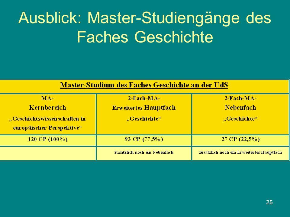 25 Ausblick: Master-Studiengänge des Faches Geschichte