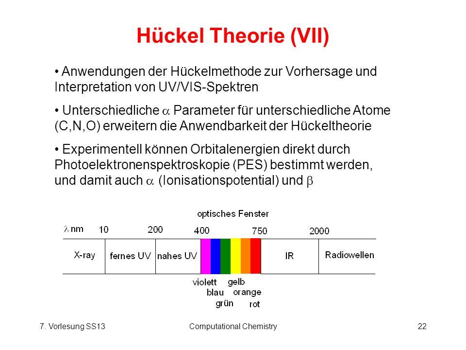 7. Vorlesung SS13Computational Chemistry22 Hückel Theorie (VII) Anwendungen der Hückelmethode zur Vorhersage und Interpretation von UV/VIS-Spektren Un