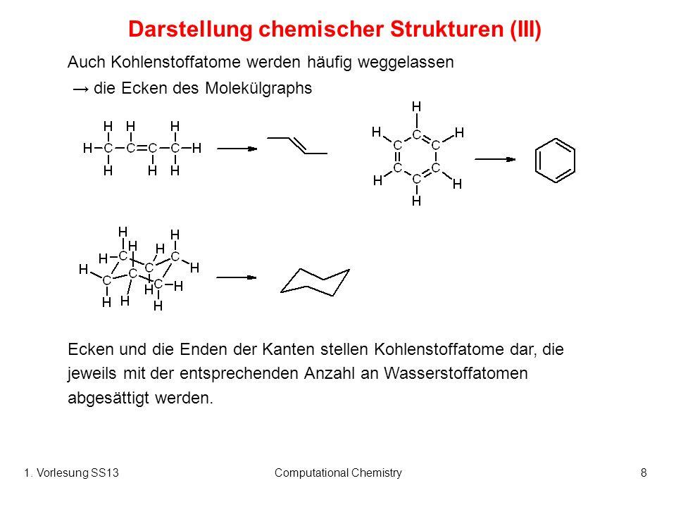 1. Vorlesung SS13Computational Chemistry8 Auch Kohlenstoffatome werden häufig weggelassen die Ecken des Molekülgraphs Ecken und die Enden der Kanten s