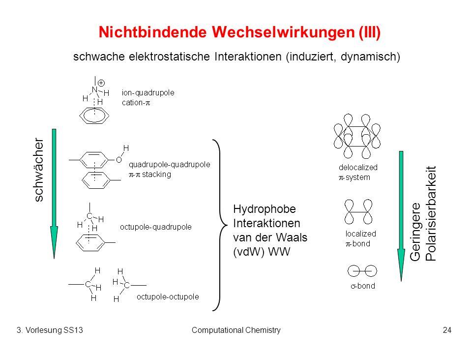 3. Vorlesung SS13Computational Chemistry24 Nichtbindende Wechselwirkungen (III) schwache elektrostatische Interaktionen (induziert, dynamisch) Hydroph