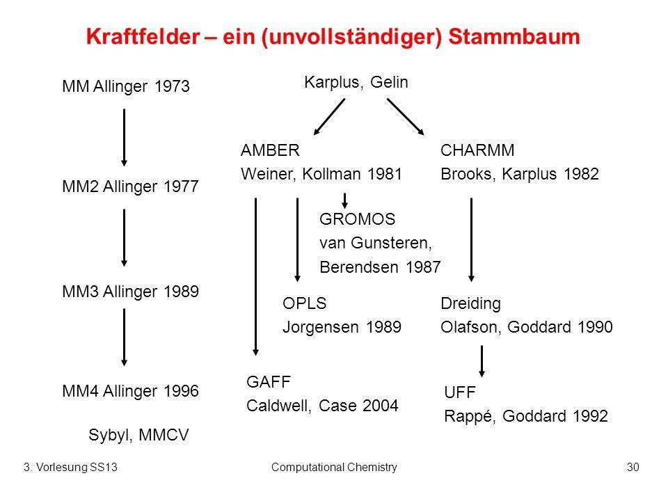 3. Vorlesung SS13Computational Chemistry30 Kraftfelder – ein (unvollständiger) Stammbaum MM Allinger 1973 MM2 Allinger 1977 MM3 Allinger 1989 MM4 Alli