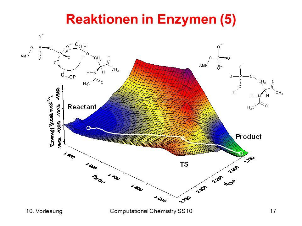 10. VorlesungComputational Chemistry SS1017 Reaktionen in Enzymen (5)