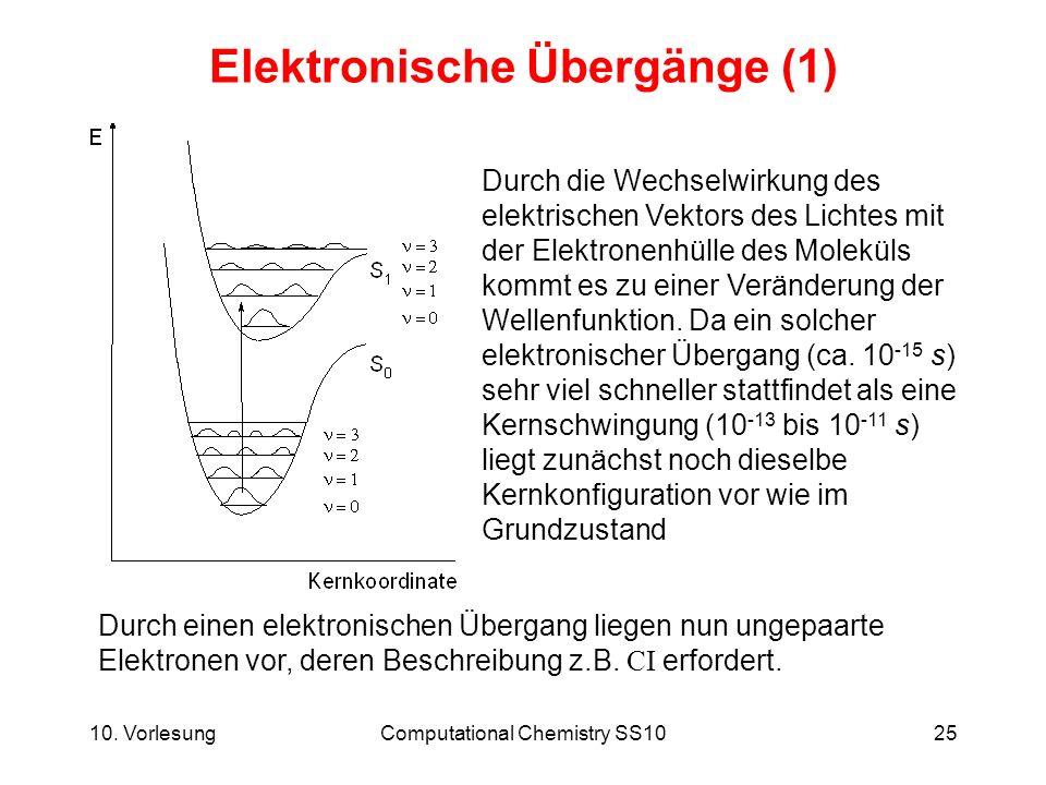 10. VorlesungComputational Chemistry SS1025 Elektronische Übergänge (1) Durch die Wechselwirkung des elektrischen Vektors des Lichtes mit der Elektron