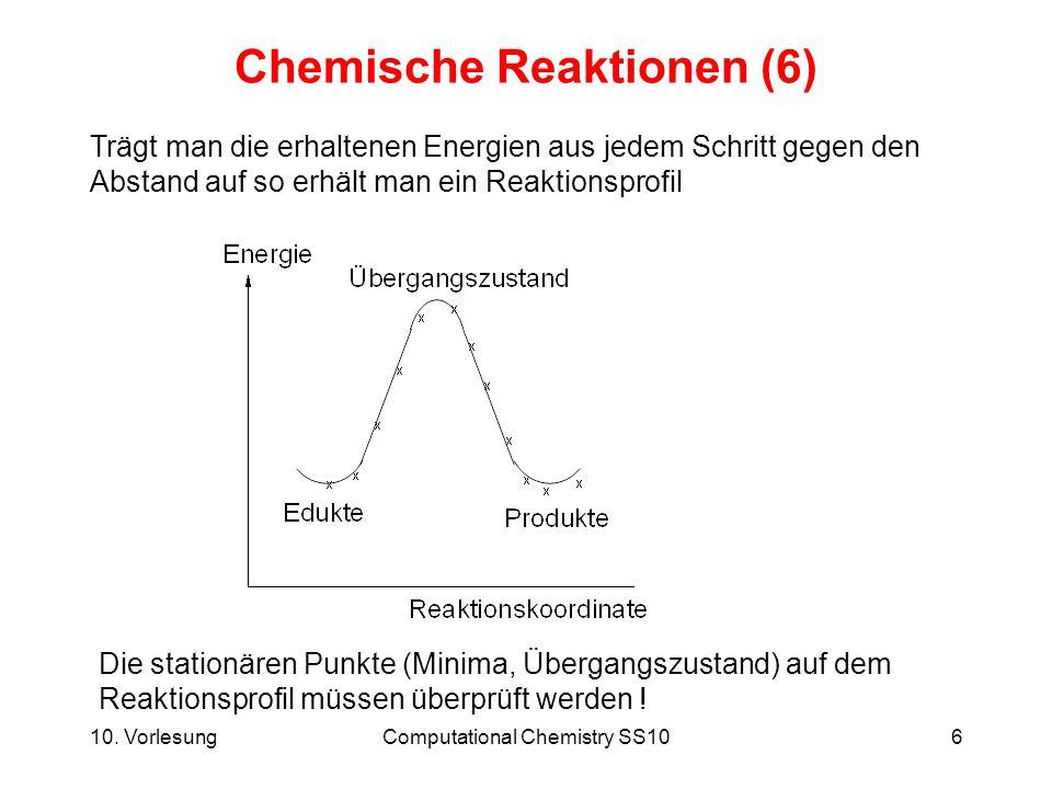 10. VorlesungComputational Chemistry SS106 Chemische Reaktionen (6) Trägt man die erhaltenen Energien aus jedem Schritt gegen den Abstand auf so erhäl