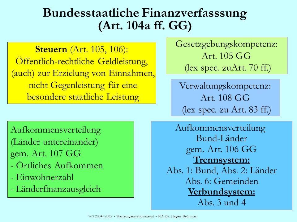 WS 2004/2005 - Staatsorganisationsrecht - PD Dr. Jürgen Bröhmer Bundesstaatliche Finanzverfasssung (Art. 104a ff. GG) Steuern (Art. 105, 106): Öffentl