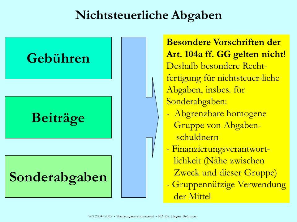 WS 2004/2005 - Staatsorganisationsrecht - PD Dr. Jürgen Bröhmer Nichtsteuerliche Abgaben Gebühren Beiträge Sonderabgaben Besondere Vorschriften der Ar