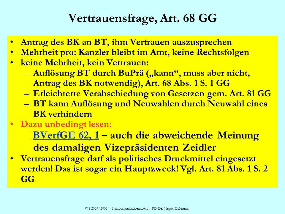 WS 2004/2005 - Staatsorganisationsrecht - PD Dr. Jürgen Bröhmer Vertrauensfrage, Art. 68 GG Antrag des BK an BT, ihm Vertrauen auszusprechen Mehrheit