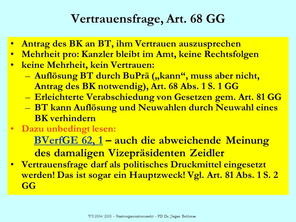 WS 2004/2005 - Staatsorganisationsrecht - PD Dr.Jürgen Bröhmer Der Bundespräsident, Art.
