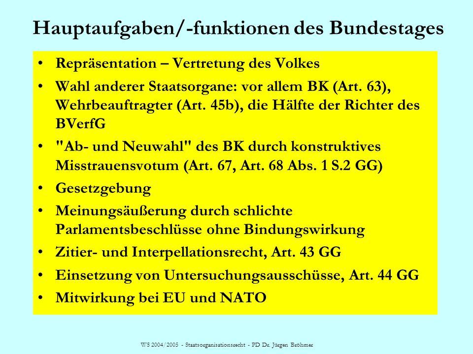 WS 2004/2005 - Staatsorganisationsrecht - PD Dr. Jürgen Bröhmer Hauptaufgaben/-funktionen des Bundestages Repräsentation – Vertretung des Volkes Wahl