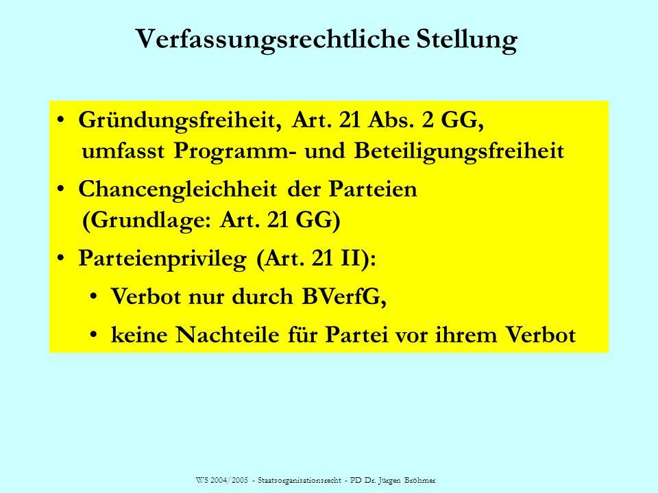 Verfassungsrechtliche Stellung WS 2004/2005 - Staatsorganisationsrecht - PD Dr. Jürgen Bröhmer Gründungsfreiheit, Art. 21 Abs. 2 GG, umfasst Programm-