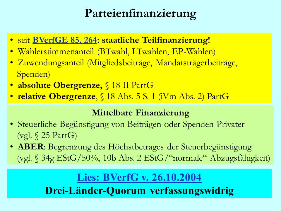 Parteienfinanzierung seit BVerfGE 85, 264: staatliche Teilfinanzierung!BVerfGE 85, 264 Wählerstimmenanteil (BTwahl, LTwahlen, EP-Wahlen) Zuwendungsant