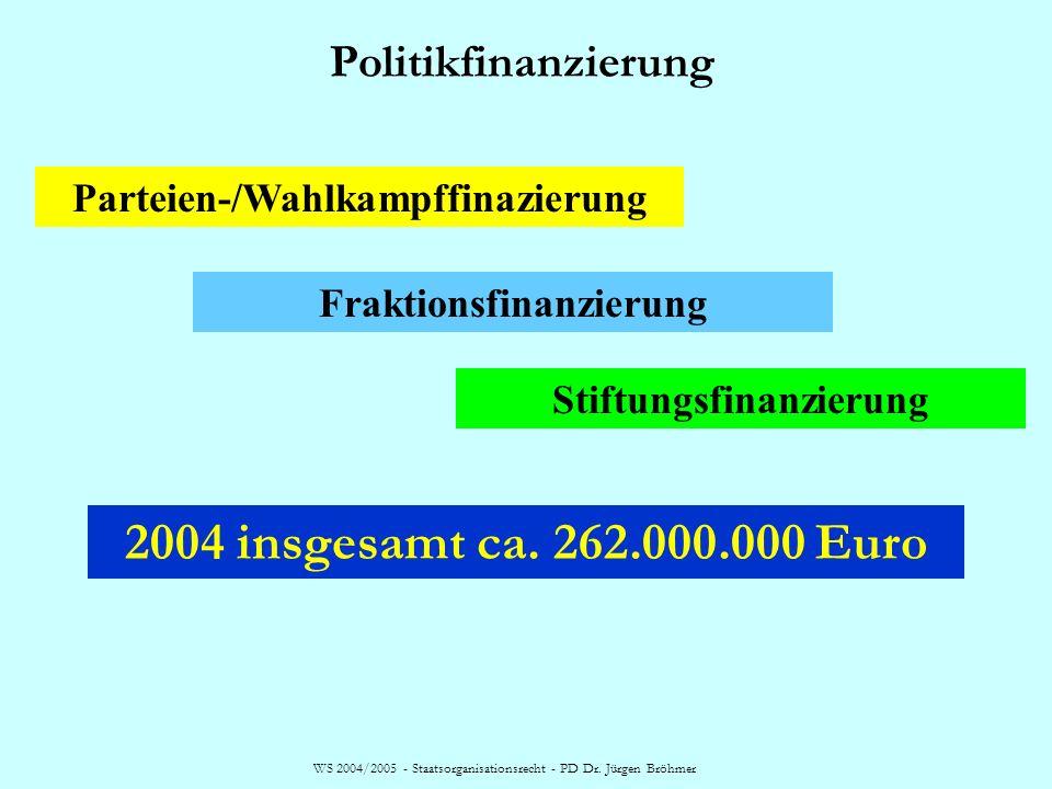 WS 2004/2005 - Staatsorganisationsrecht - PD Dr. Jürgen Bröhmer Politikfinanzierung Parteien-/Wahlkampffinazierung Fraktionsfinanzierung Stiftungsfina