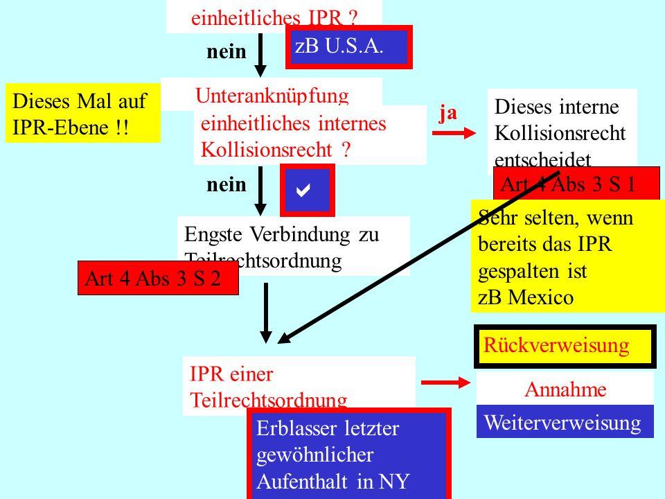 IPR Thomas Rauscher einheitliches IPR ? nein Unteranknüpfung Dieses Mal auf IPR-Ebene !! einheitliches internes Kollisionsrecht ? ja Dieses interne Ko
