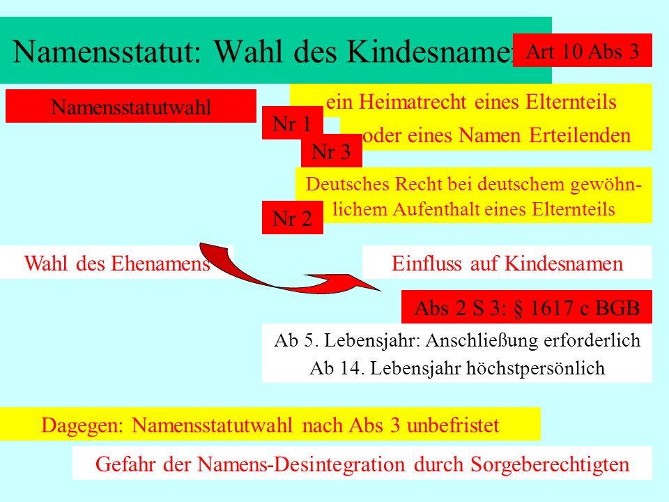 IPR Thomas Rauscher Namensstatut: Wahl des Kindesnamens Art 10 Abs 3 Namensstatutwahl ein Heimatrecht eines Elternteils Nr 1 Deutsches Recht bei deuts