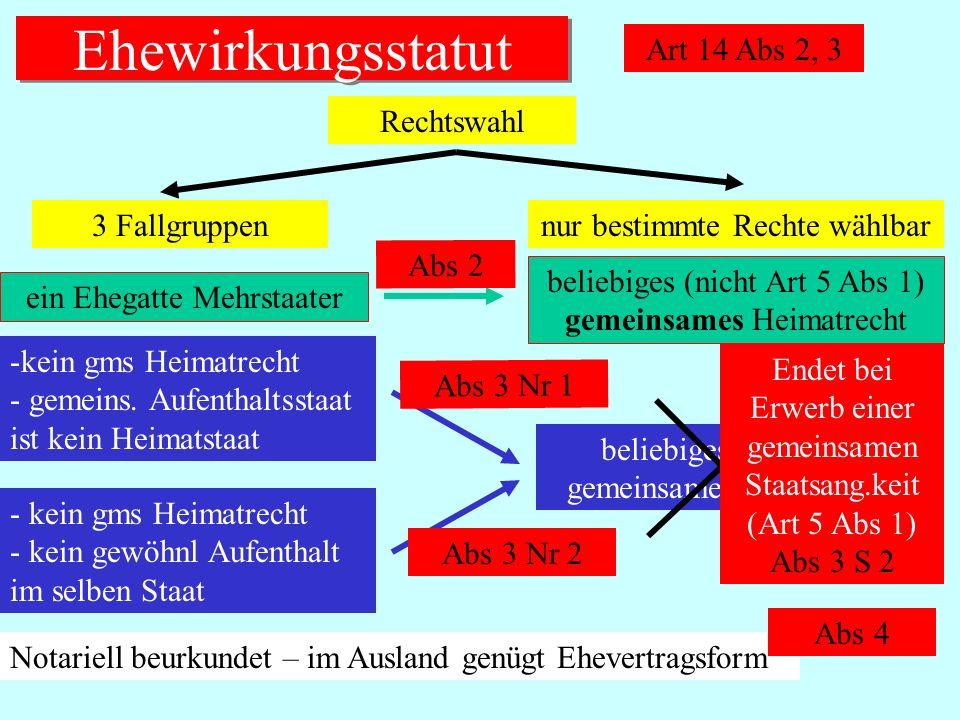 IPR Thomas Rauscher Ehewirkungsstatut Art 14 Abs 2, 3 Rechtswahl 3 Fallgruppennur bestimmte Rechte wählbar ein Ehegatte Mehrstaater beliebiges (nicht