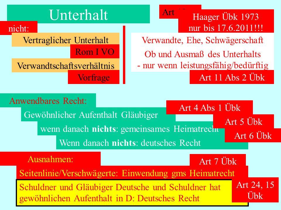 IPR Thomas Rauscher Unterhalt Art 18 Haager Übk 1973 nur bis 17.6.2011!!! Verwandte, Ehe, Schwägerschaft nicht: Vertraglicher Unterhalt Ob und Ausmaß