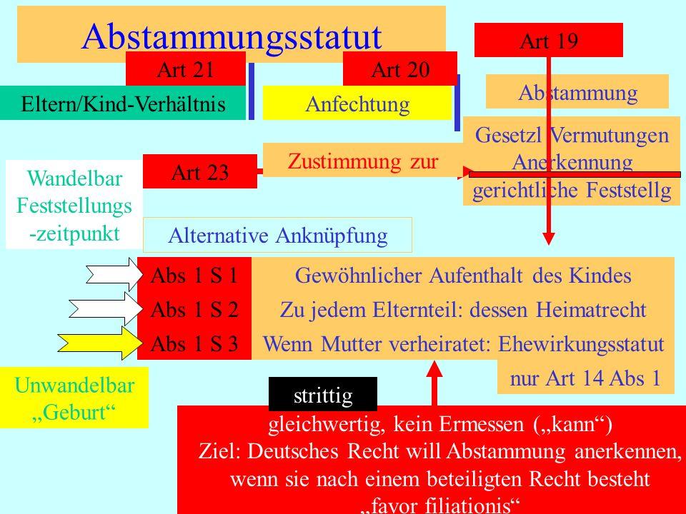 IPR Thomas Rauscher Abstammungsstatut Art 19 Abstammung Anfechtung Art 20 Eltern/Kind-Verhältnis Art 21 Gesetzl Vermutungen Anerkennung gerichtliche F