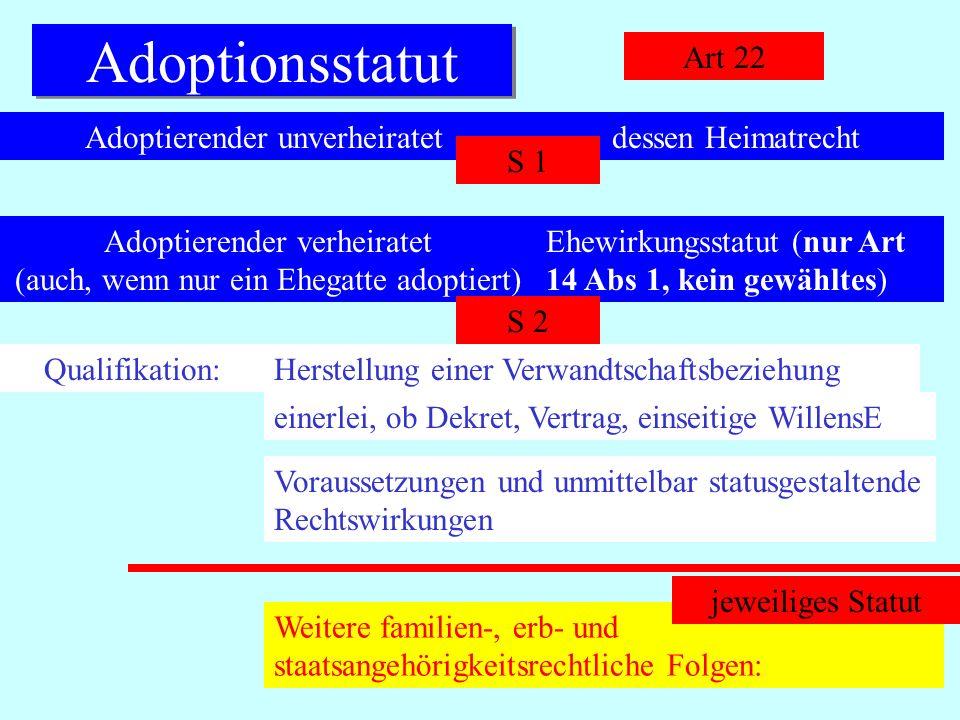 IPR Thomas Rauscher Adoptionsstatut Art 22 Adoptierender unverheiratetdessen Heimatrecht S 1 Adoptierender verheiratet (auch, wenn nur ein Ehegatte ad