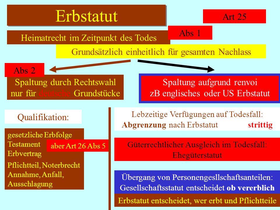IPR Thomas Rauscher Erbstatut Art 25 Heimatrecht im Zeitpunkt des Todes Abs 1 Grundsätzlich einheitlich für gesamten Nachlass Spaltung durch Rechtswah