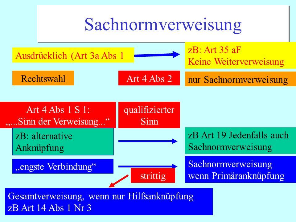 IPR Thomas Rauscher Sachnormverweisung Art 4 Abs 1 S 1:...Sinn der Verweisung... Ausdrücklich (Art 3a Abs 1 zB: Art 35 aF Keine Weiterverweisung zB: a