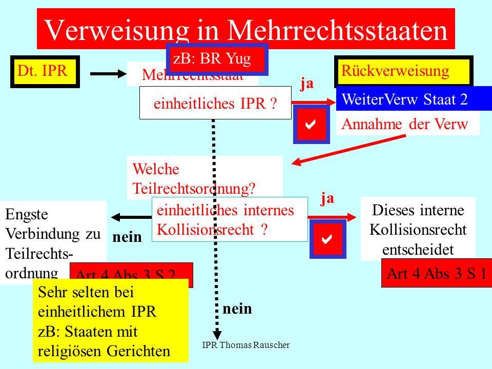 IPR Thomas Rauscher Verweisung in Mehrrechtsstaaten Dt. IPR Mehrrechtsstaat einheitliches IPR ? ja Rückverweisung WeiterVerw Staat 2 Annahme der Verw