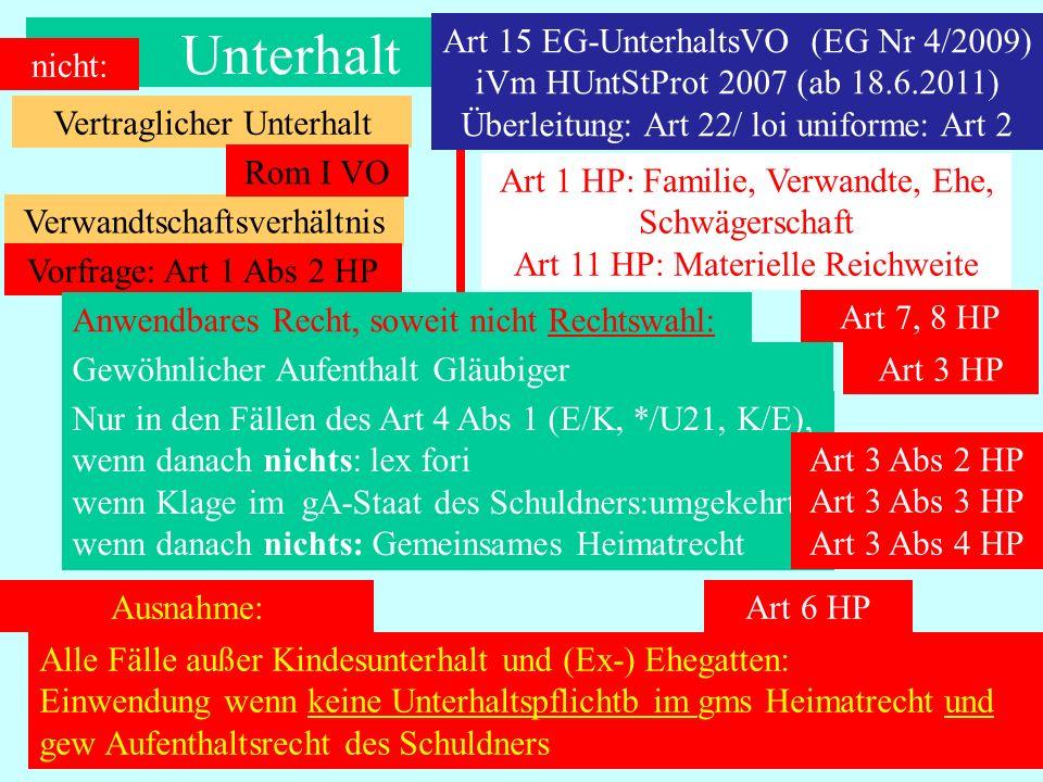 IPR Thomas Rauscher Unterhalt Art 1 HP: Familie, Verwandte, Ehe, Schwägerschaft Art 11 HP: Materielle Reichweite nicht: Vertraglicher Unterhalt Verwan