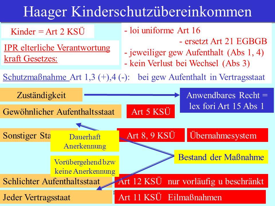 IPR Thomas Rauscher Haager Kinderschutzübereinkommen Schutzmaßnahme Art 1,3 (+),4 (-): Kinder = Art 2 KSÜ bei gew Aufenthalt in Vertragsstaat Zuständi