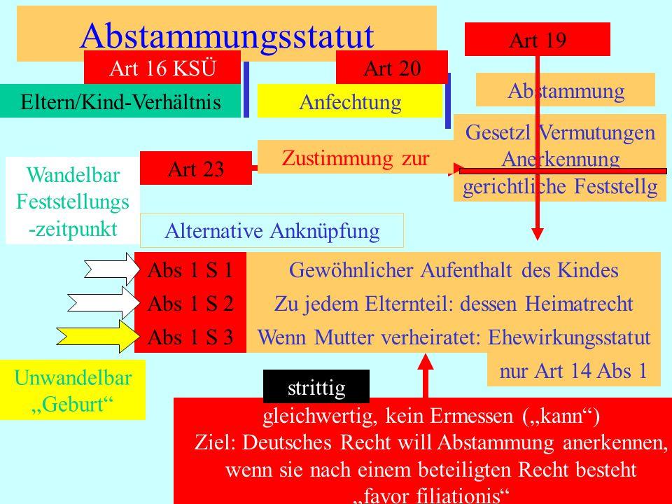 IPR Thomas Rauscher Abstammungsstatut Art 19 Abstammung Anfechtung Art 20 Eltern/Kind-Verhältnis Art 16 KSÜ Gesetzl Vermutungen Anerkennung gerichtlic