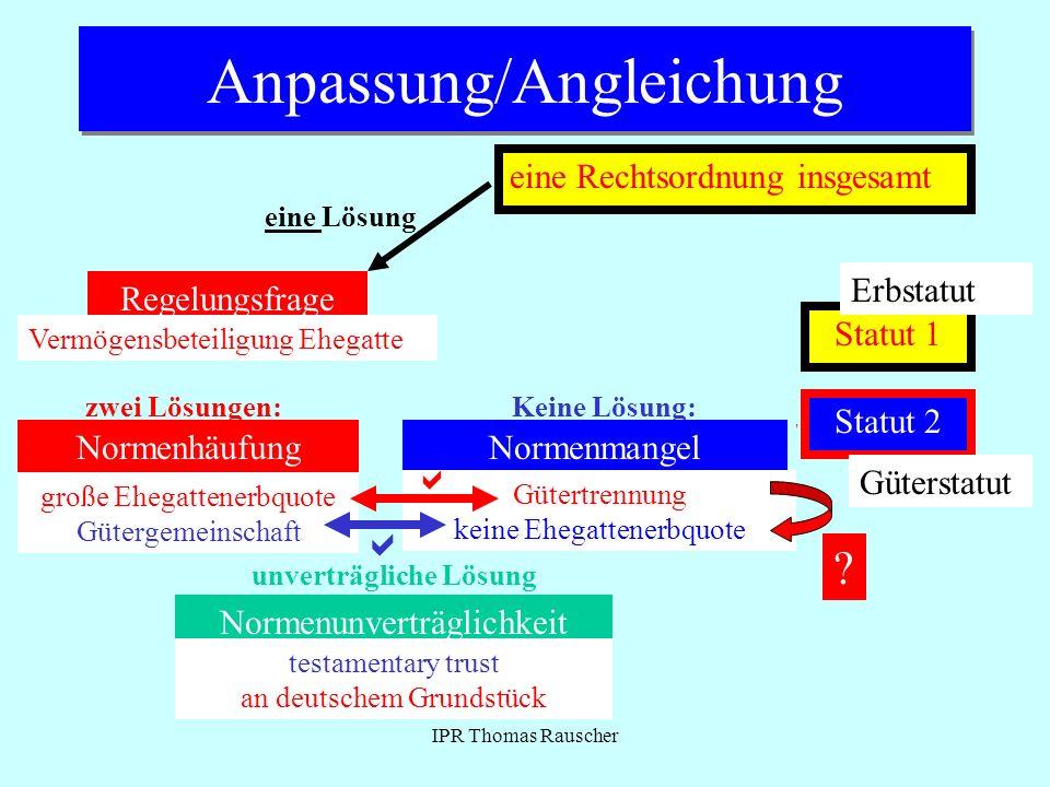 IPR Thomas Rauscher Anpassung/Angleichung Regelungsfrage eine Rechtsordnung insgesamt eine Lösung Statut 1 Statut 2 zwei Lösungen: Normenhäufung Keine
