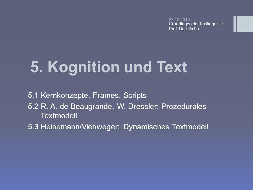 5. Kognition und Text 5.1 Kernkonzepte, Frames, Scripts 5.2 R. A. de Beaugrande, W. Dressler: Prozedurales Textmodell 5.3 Heinemann/Viehweger: Dynamis