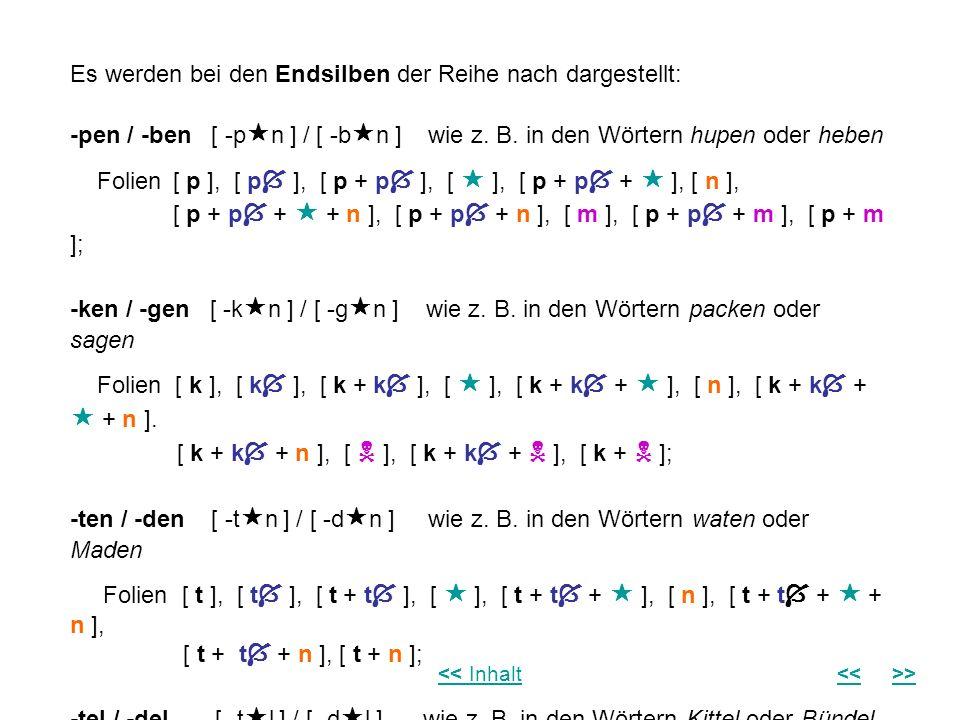 Es werden bei den Endsilben der Reihe nach dargestellt: -pen / -ben [ -p n ] / [ -b n ] wie z. B. in den Wörtern hupen oder heben Folien [ p ], [ p ],