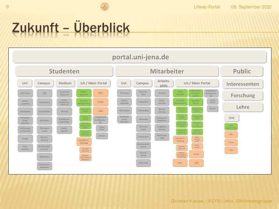 Liferay-Portal 10 - thüringenweites Projekt - Identitätsmanagement - Unterprojekt Hochschulportal - enge Zusammenarbeit mit der BU Weimar (LSF- Portlet, metacoon-Anbindung,...) - Erfahrungsaustausch mit BTU Cottbus - Erfahrungsaustausch mit der Uni Münster, Eigenentwicklung auf JBoss - Entwicklung einer Typo3 Anbindung von LSF (Uni Hohenheim) 08.