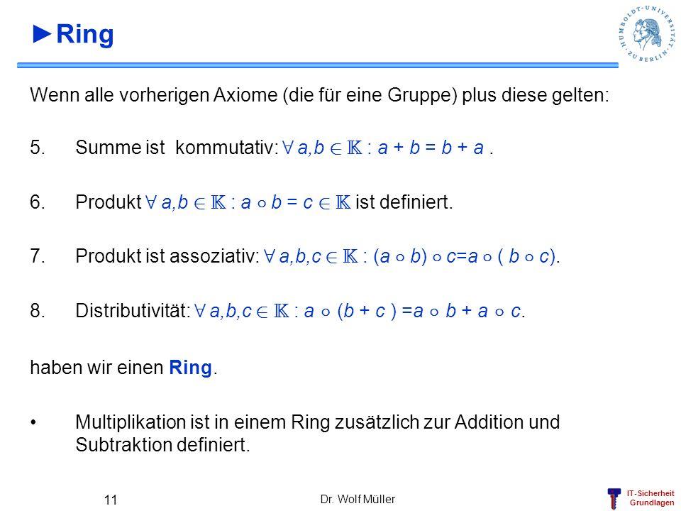 IT-Sicherheit Grundlagen Dr. Wolf Müller 11 Ring Wenn alle vorherigen Axiome (die für eine Gruppe) plus diese gelten: 5.Summe ist kommutativ: 8 a,b 2