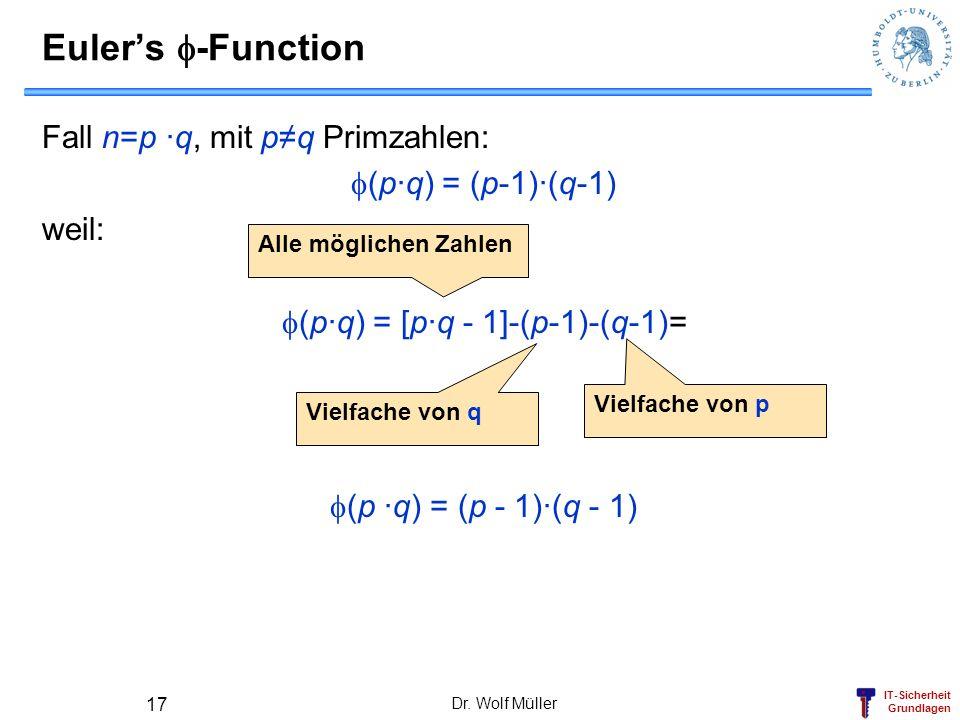 IT-Sicherheit Grundlagen Dr. Wolf Müller 17 Eulers -Function Fall n=p ·q, mit pq Primzahlen: (p·q) = (p-1)·(q-1) weil: (p·q) = [p·q - 1]-(p-1)-(q-1)=