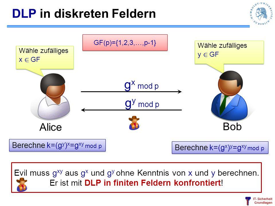 IT-Sicherheit Grundlagen DLP in diskreten Feldern Alice Bob Wähle zufälliges x 2 GF Wähle zufälliges x 2 GF g y mod p g x mod p Berechne k=(g y ) x =g