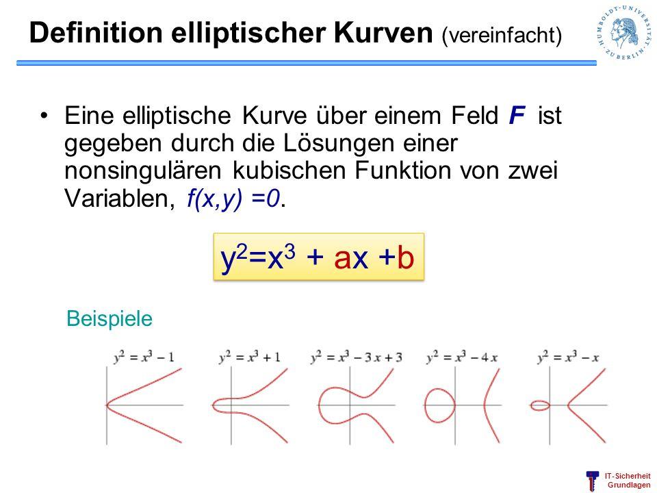 IT-Sicherheit Grundlagen Definition elliptischer Kurven (vereinfacht) Eine elliptische Kurve über einem Feld F ist gegeben durch die Lösungen einer no