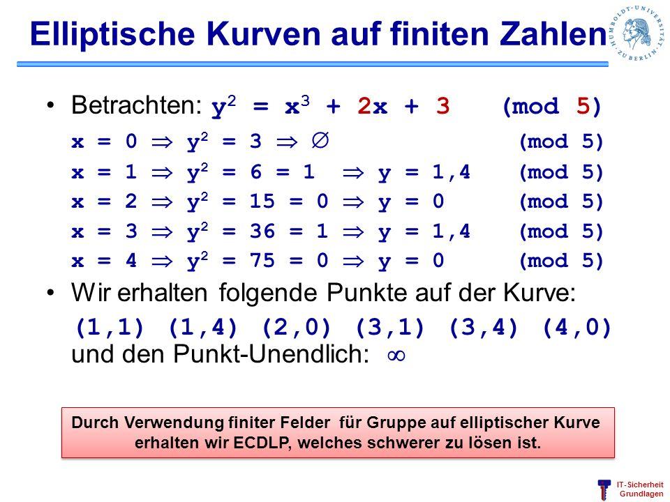 IT-Sicherheit Grundlagen Elliptische Kurven auf finiten Zahlen Betrachten: y 2 = x 3 + 2x + 3 (mod 5) x = 0 y 2 = 3 (mod 5) x = 1 y 2 = 6 = 1 y = 1,4