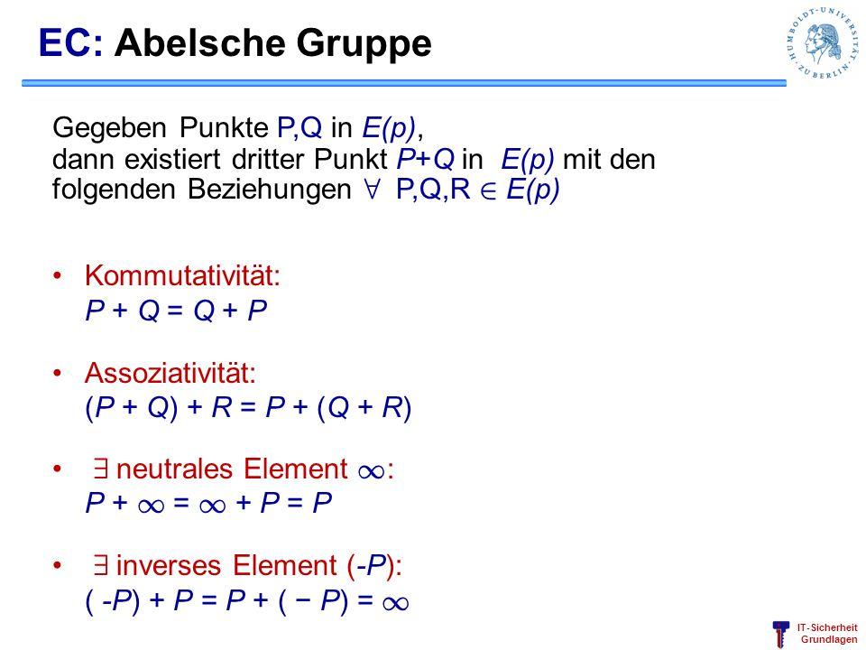 IT-Sicherheit Grundlagen EC: Abelsche Gruppe Kommutativität: P + Q = Q + P Assoziativität: (P + Q) + R = P + (Q + R) 9 neutrales Element 1 : P + 1 = 1