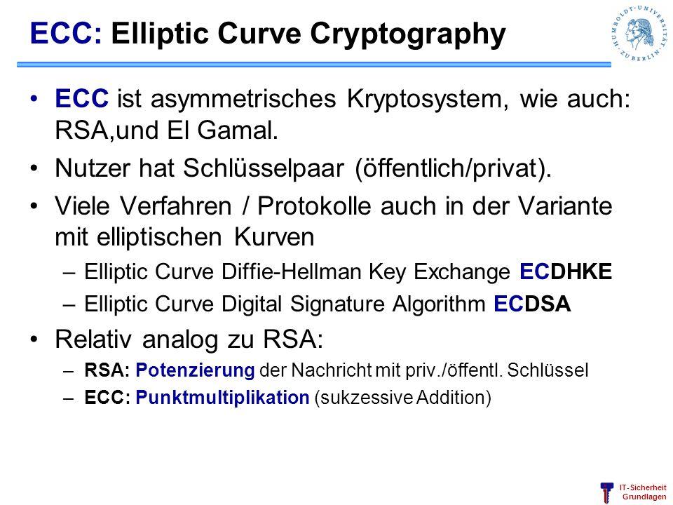 IT-Sicherheit Grundlagen ECC: Elliptic Curve Cryptography ECC ist asymmetrisches Kryptosystem, wie auch: RSA,und El Gamal. Nutzer hat Schlüsselpaar (ö