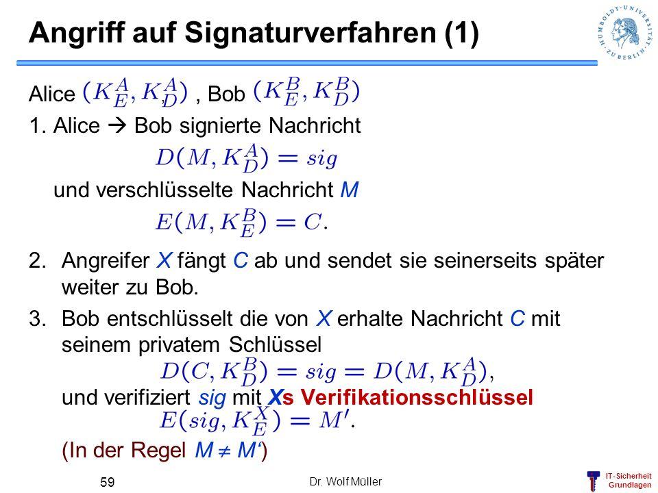IT-Sicherheit Grundlagen Angriff auf Signaturverfahren (1) Dr. Wolf Müller 59 Alice,, Bob 1.Alice Bob signierte Nachricht und verschlüsselte Nachricht
